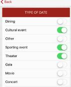 avec dating app