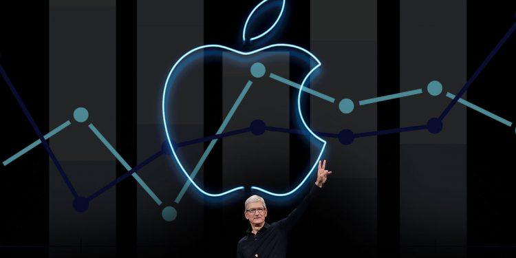 apple earnings report 2020